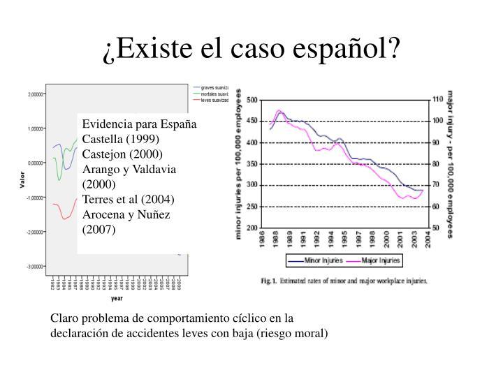 ¿Existe el caso español?