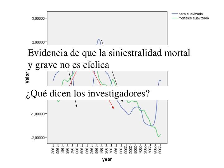 Evidencia de que la siniestralidad mortal y grave no es cíclica