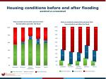 housing conditions before and after flooding assisted vs unassisted