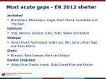 most acute gaps er 2012 shelter