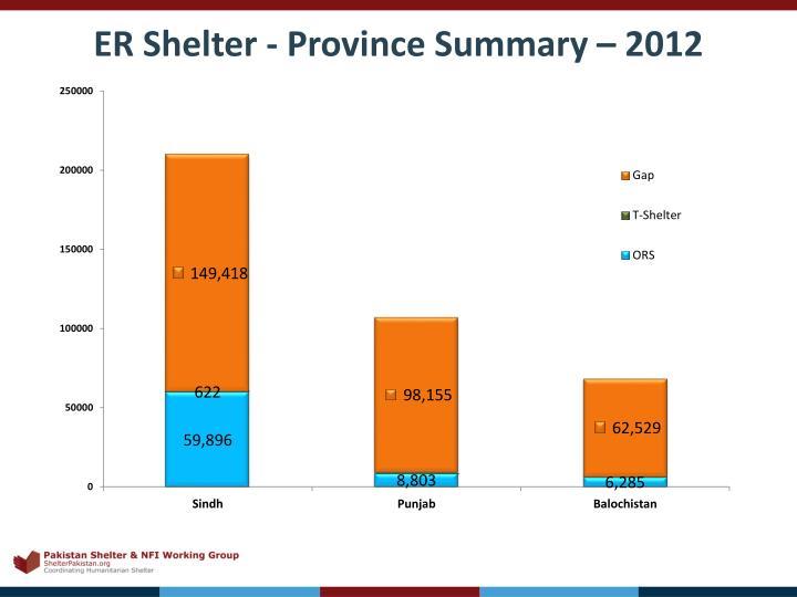 ER Shelter - Province