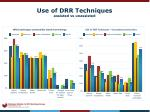 use of drr techniques assisted vs unassisted