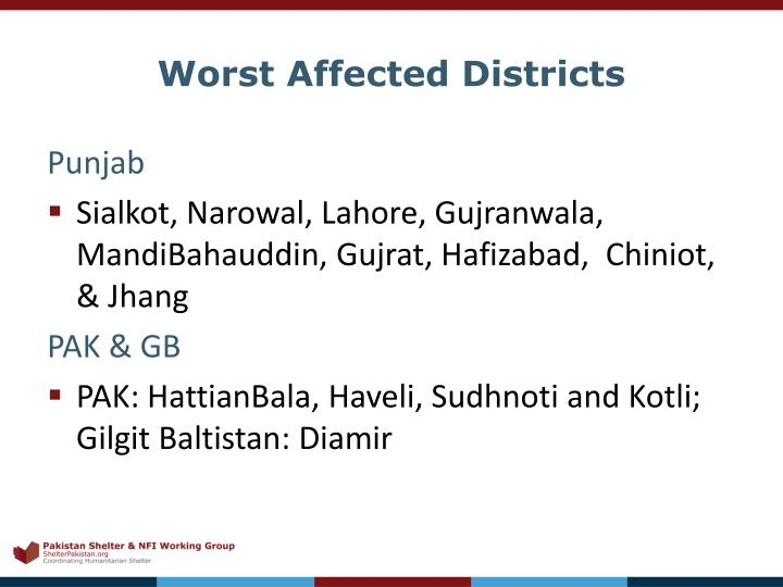 Worst Affected Districts