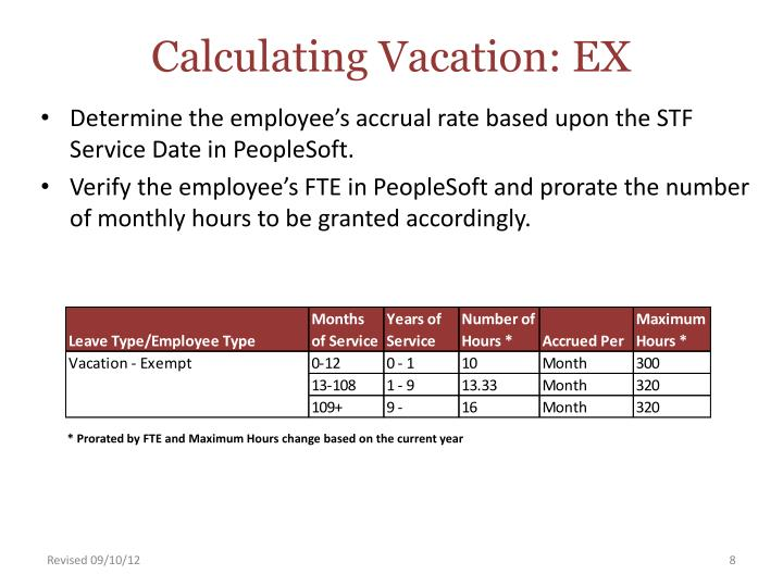 Calculating Vacation: EX