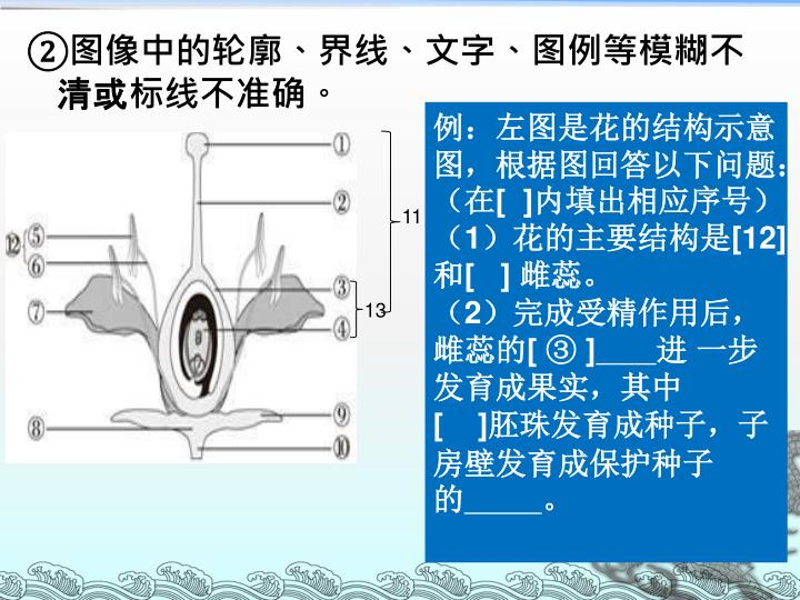 ②图像中的轮廓、界线、文字、图例等模糊不清或标线不准确。