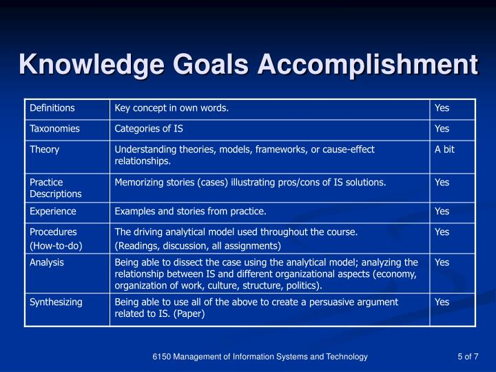 Knowledge Goals Accomplishment