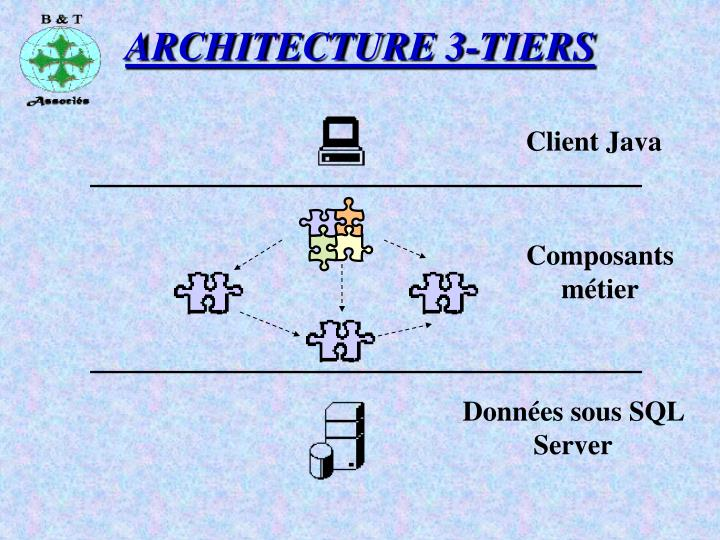 ARCHITECTURE 3-TIERS