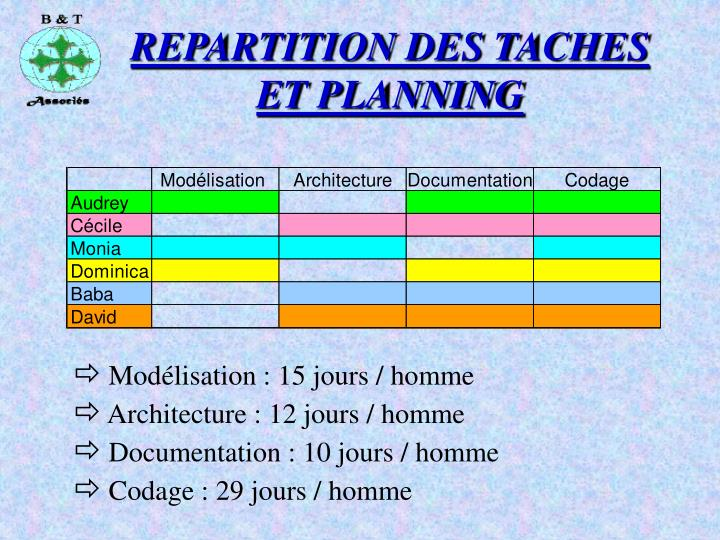 REPARTITION DES TACHES ET PLANNING