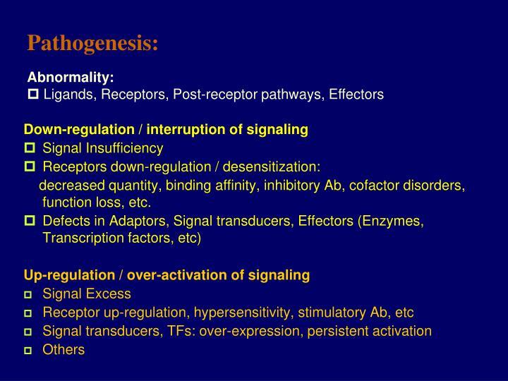 Pathogenesis: