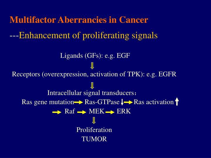 Multifactor Aberrancies in Cancer