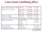 1 mm round scintillating fibers