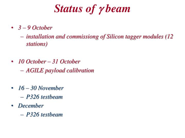 Status of