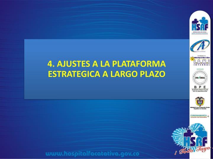 4. AJUSTES A LA PLATAFORMA ESTRATEGICA A LARGO PLAZO