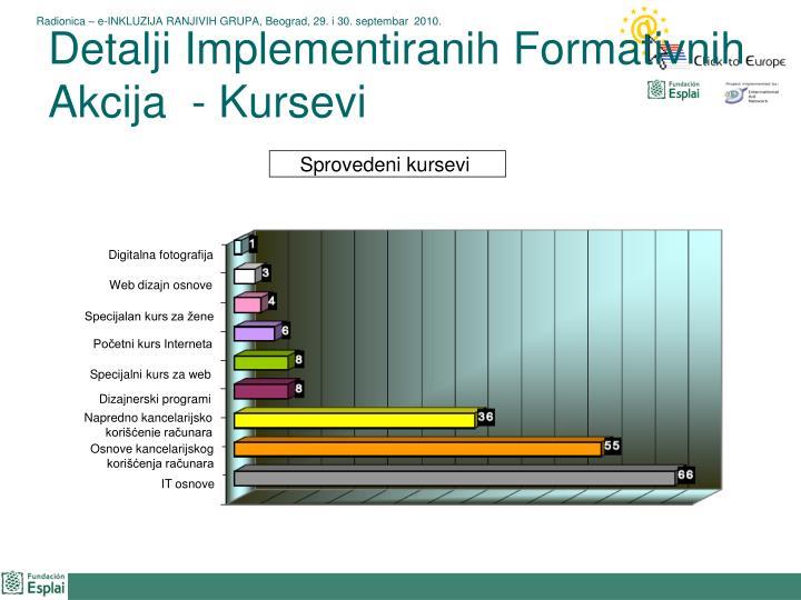 Detalji Implementiranih Formativnih Akcija