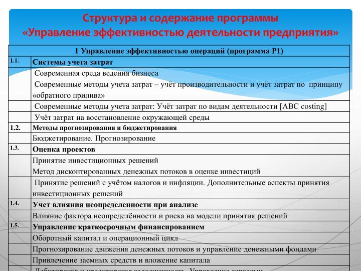 Структура и содержание программы