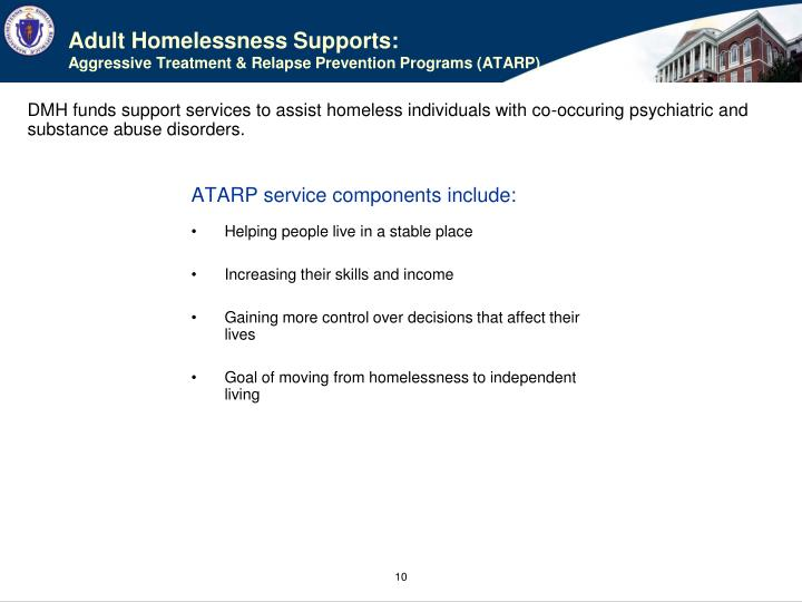 Adult Homelessness Supports: