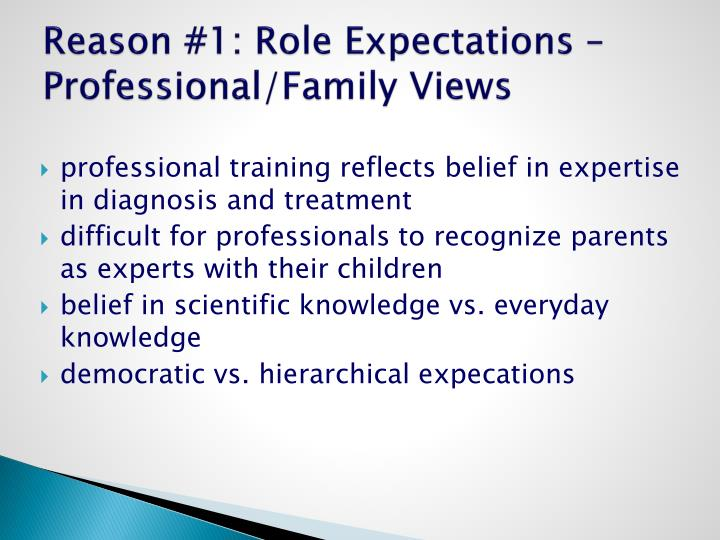 Reason #1: Role Expectations – Professional/Family Views