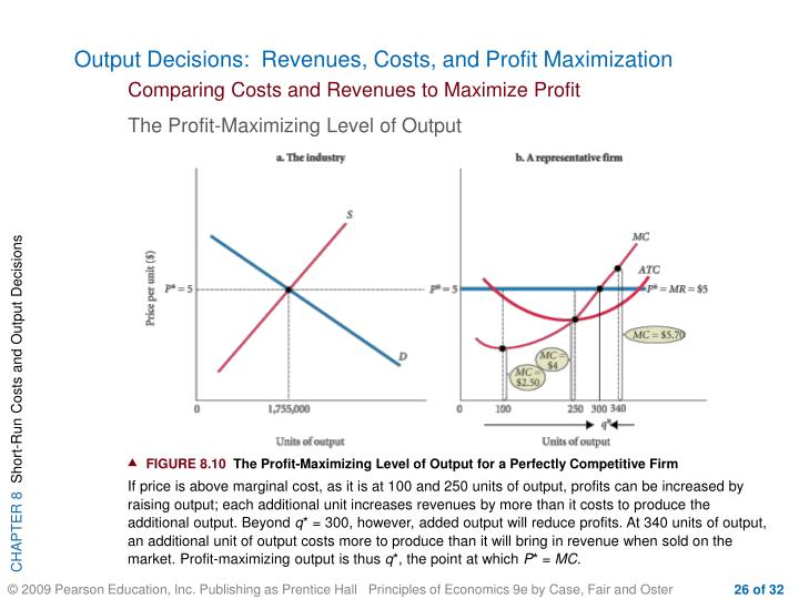 Output Decisions:  Revenues, Costs, and Profit Maximization
