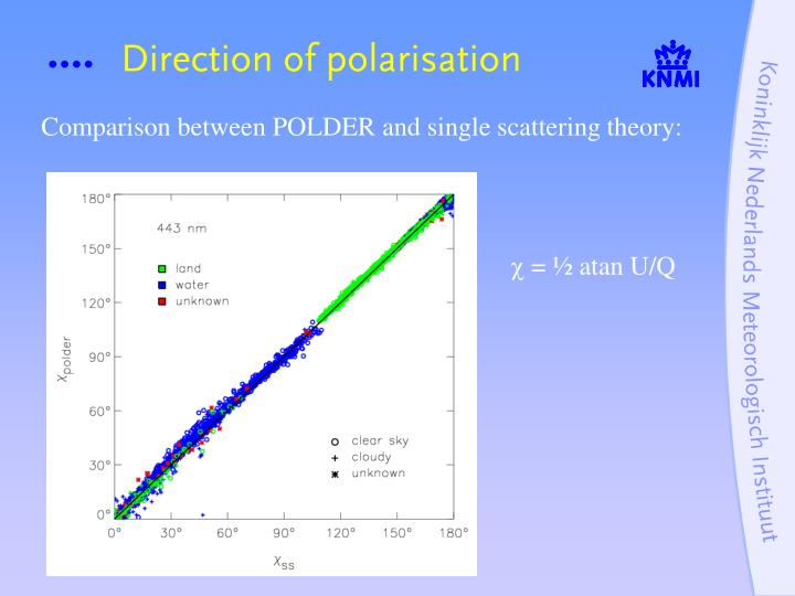 Comparison between POLDER and single scattering theory: