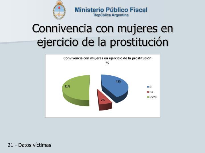 Connivencia con mujeres en ejercicio de la prostitución