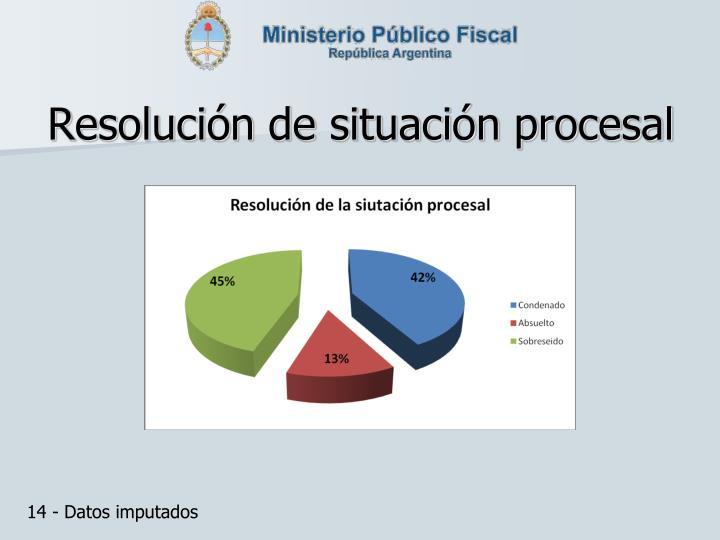 Resolución de situación procesal