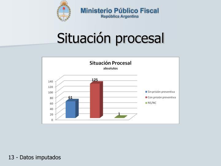 Situación procesal