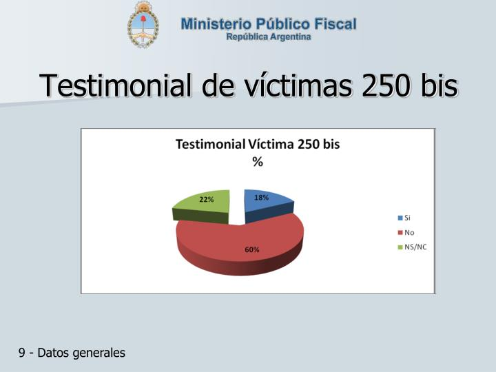 Testimonial de víctimas 250 bis