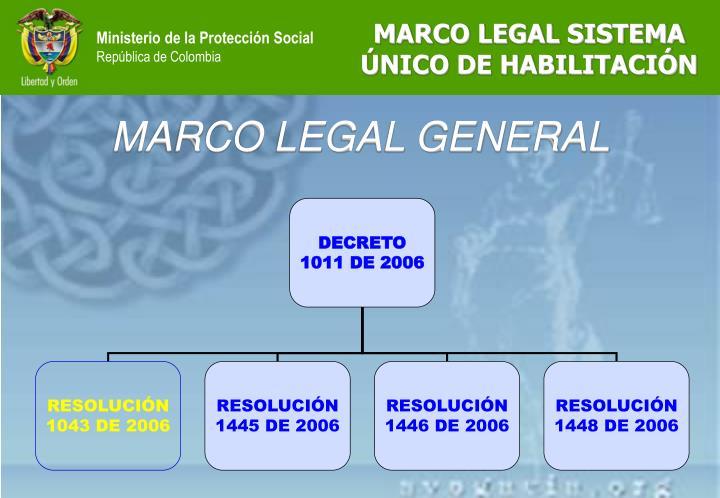 MARCO LEGAL SISTEMA ÚNICO DE HABILITACIÓN