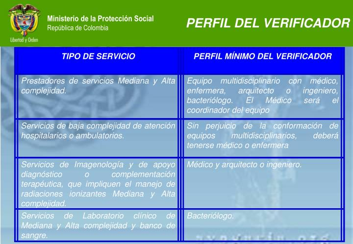 TIPO DE SERVICIO