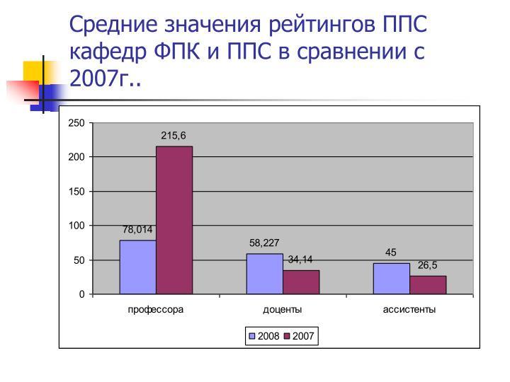 2007..