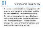 relationship consistency