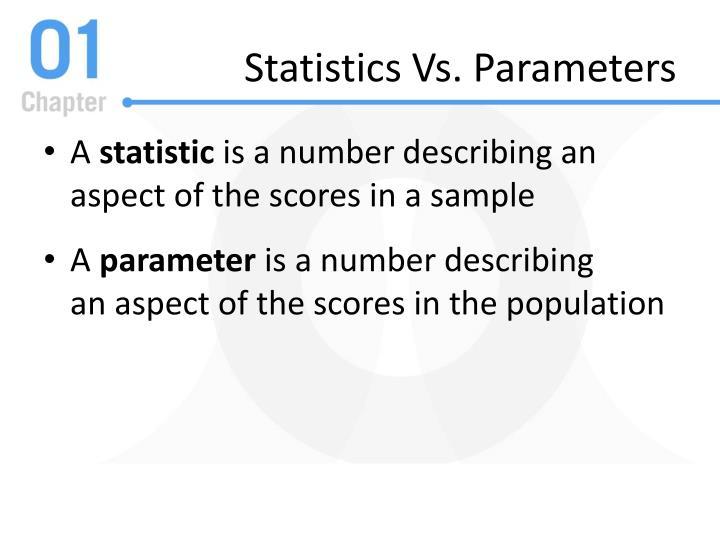 Statistics Vs. Parameters