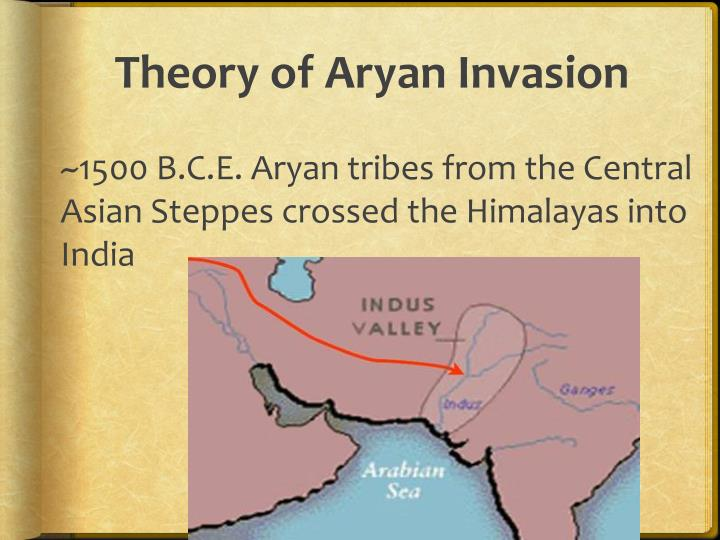 Theory of Aryan Invasion