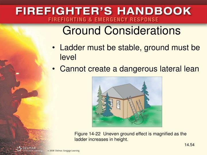 Ground Considerations