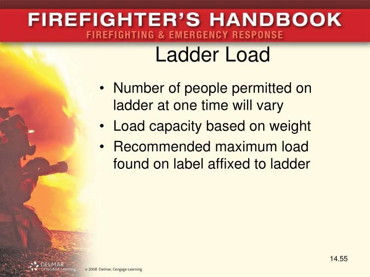 Ladder Load