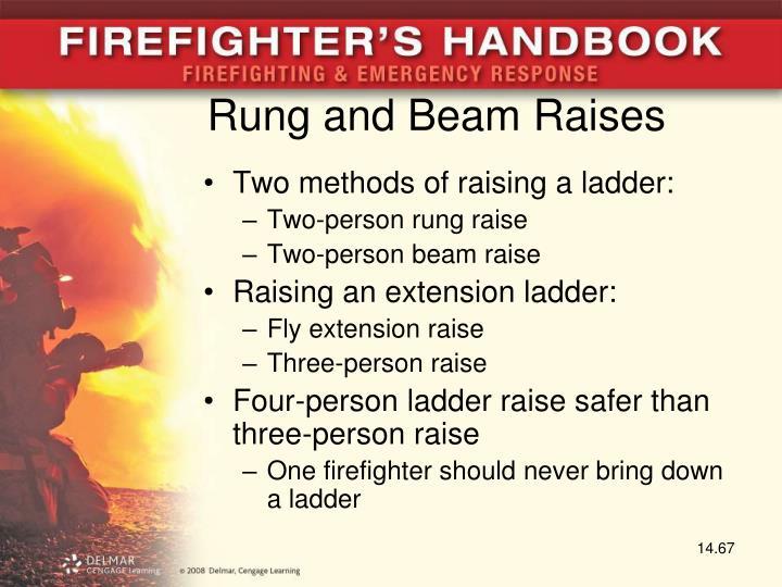 Rung and Beam Raises