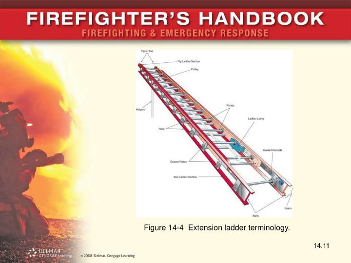 Figure 14-4  Extension ladder terminology.
