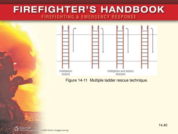 Figure 14-11  Multiple ladder rescue technique.