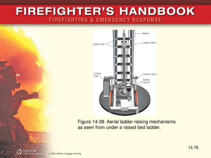 Figure 14-38  Aerial ladder raising mechanisms as seen from under a raised bed ladder.