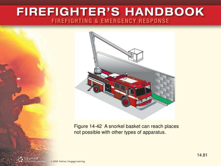 Figure 14-42  A snorkel basket can reach places not possible with other types of apparatus.