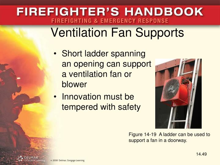 Ventilation Fan Supports