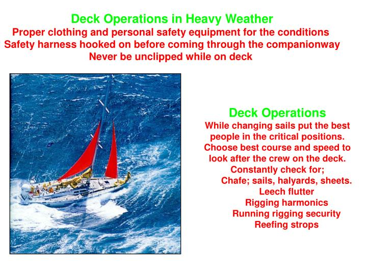 Deck Operations in Heavy Weather