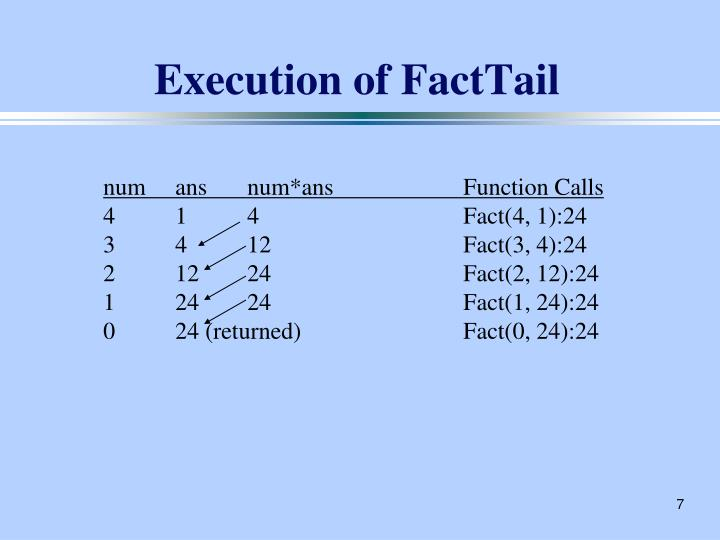 Execution of FactTail
