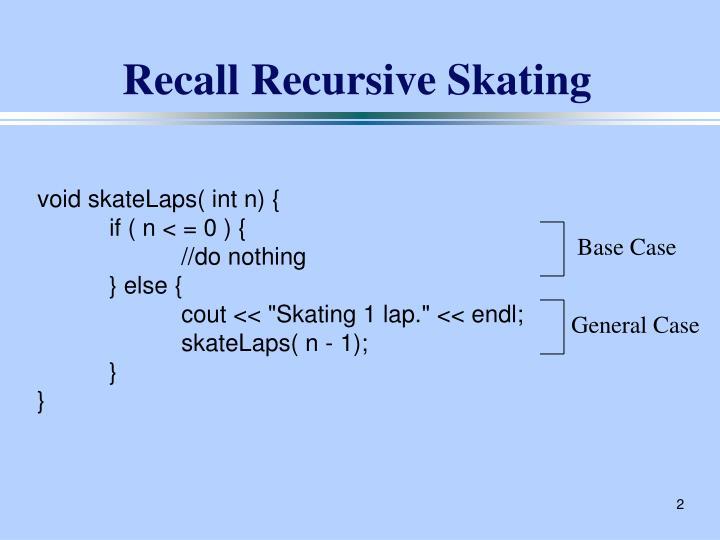 Recall Recursive Skating