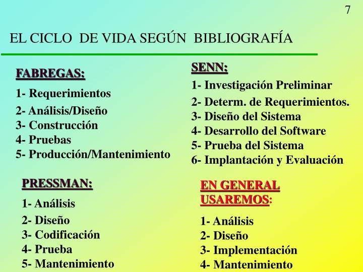 EL CICLO  DE VIDA SEGÚN  BIBLIOGRAFÍA