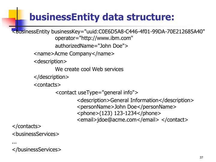businessEntity data structure: