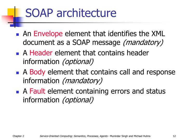 SOAP architecture