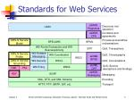 standards for web services