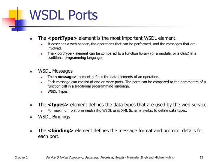 WSDL Ports