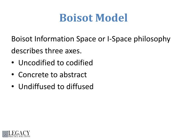 Boisot Model
